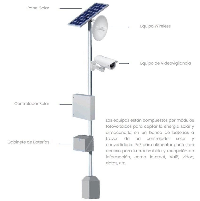 Paneles Solares en Ixtapa Zihuatanejo, Guerrero y Lázaro Cárdenas, Michoacán